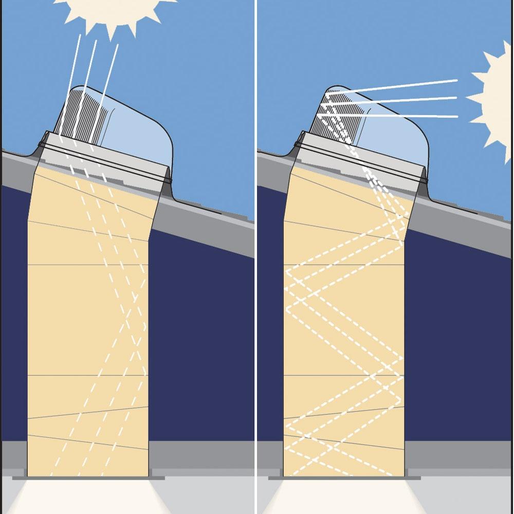 Ống ánh sáng trên mái nhà