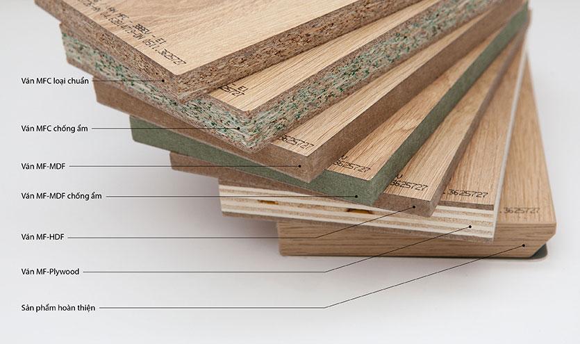 Các loại ván gỗ MFC - MDF phổ biến trong thị trường