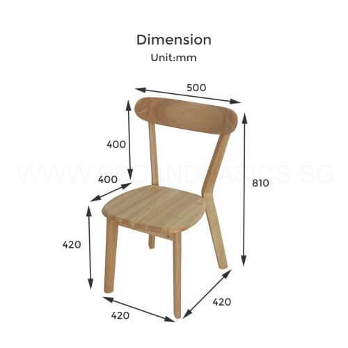 Cấu tạo một chiếc ghế cơ bản